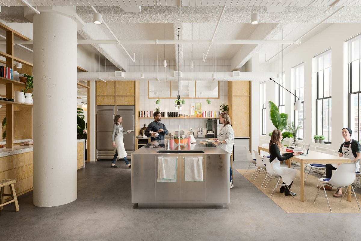 Workplace Sustainability: The Win-Win Strategy For Business Success