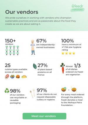 Feedr Vendors Infographic